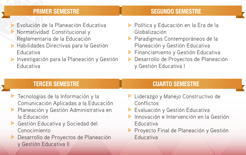 Plan_de_Estudios_Planeacion_Gestion_Educativa